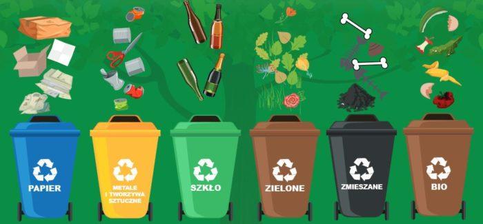 Kto w gminie Łask nie płaci za śmieci? Już wkrótce specjalna aplikacja to sprawdzi